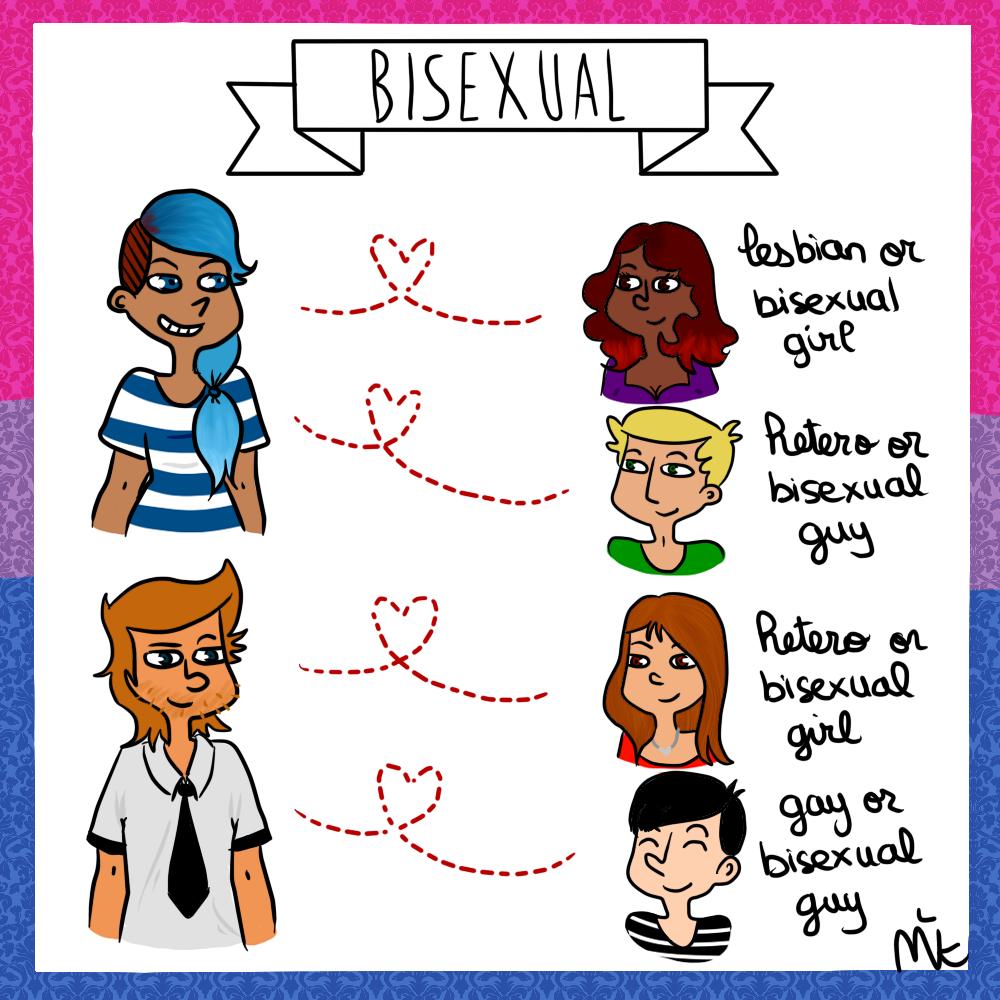lvdx-bisexualite-la-visuel-1