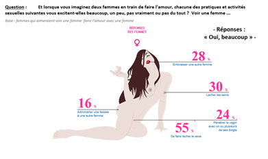lvdx-sondage-femmes-de-gauche-plus-lesbiennes-les-visuel-1