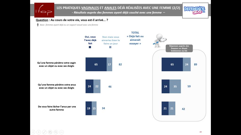 lvdx-sondage-femmes-de-gauche-plus-lesbiennes-les-visuel-2