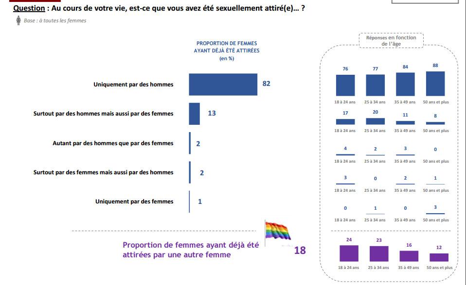 lvdx-sondage-sexe-entre-femmes-du-fantasme-au-passage-a-lacte-visuel-3